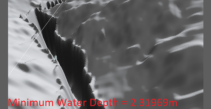 water level 1